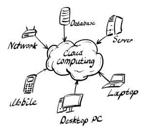 cloud-computing-graphic